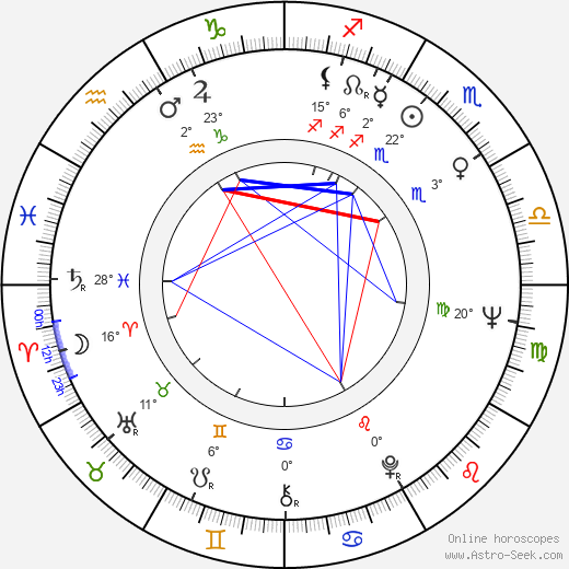 Yaphet Kotto birth chart, biography, wikipedia 2018, 2019