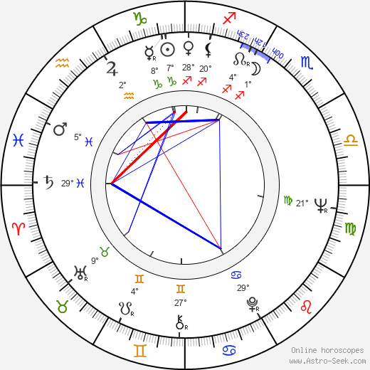 Barbara Steele birth chart, biography, wikipedia 2020, 2021
