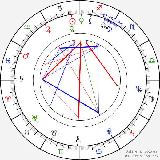 Barbara Steele birth chart, Barbara Steele astro natal horoscope, astrology