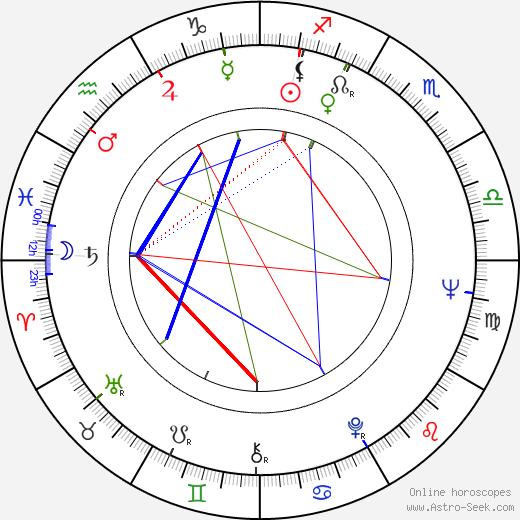 Bill Walters birth chart, Bill Walters astro natal horoscope, astrology