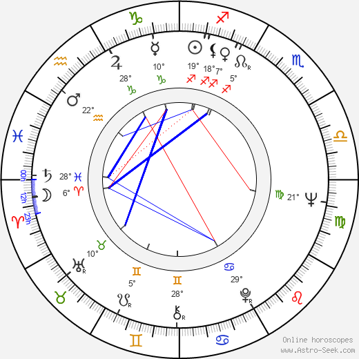 Bo Andersson birth chart, biography, wikipedia 2019, 2020