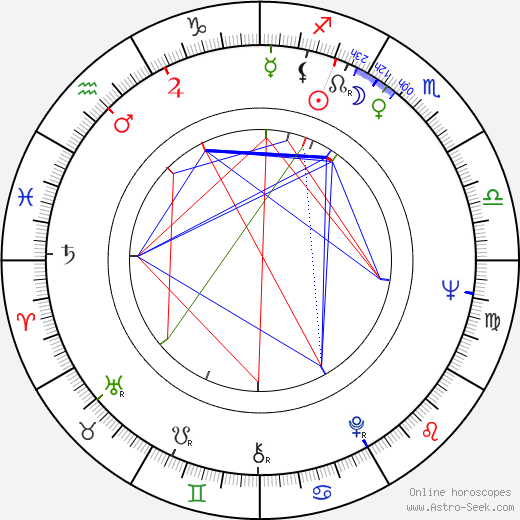 Bruce Brown birth chart, Bruce Brown astro natal horoscope, astrology