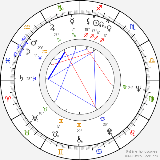 Burke Byrnes birth chart, biography, wikipedia 2019, 2020