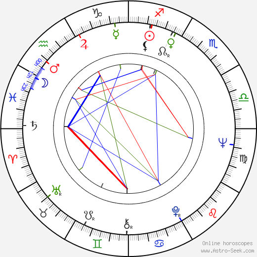 Burke Byrnes astro natal birth chart, Burke Byrnes horoscope, astrology
