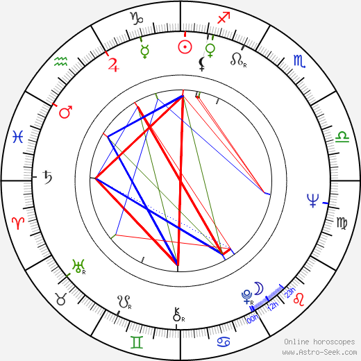 Chih-Hung Kuei astro natal birth chart, Chih-Hung Kuei horoscope, astrology