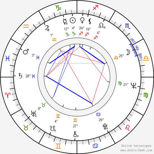 Christina Schollin birth chart, biography, wikipedia 2019, 2020