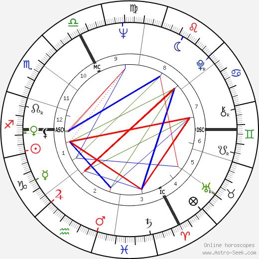 Claire Motte tema natale, oroscopo, Claire Motte oroscopi gratuiti, astrologia