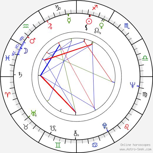 Darwin Joston birth chart, Darwin Joston astro natal horoscope, astrology