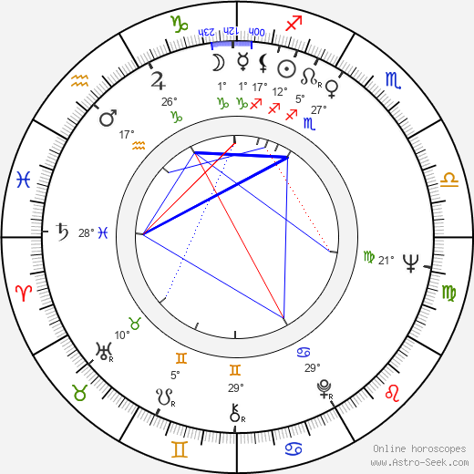 Donnelly Rhodes birth chart, biography, wikipedia 2018, 2019