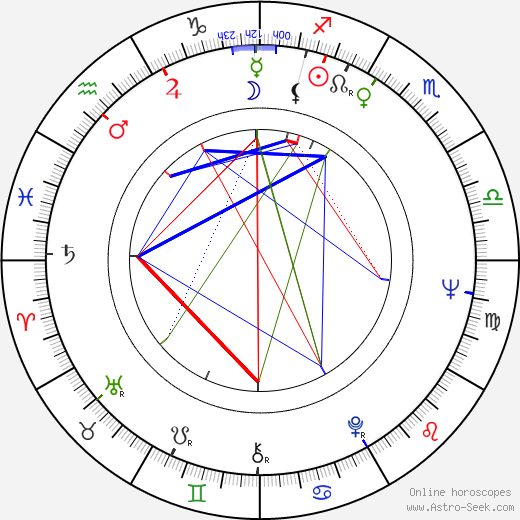 Donnelly Rhodes astro natal birth chart, Donnelly Rhodes horoscope, astrology