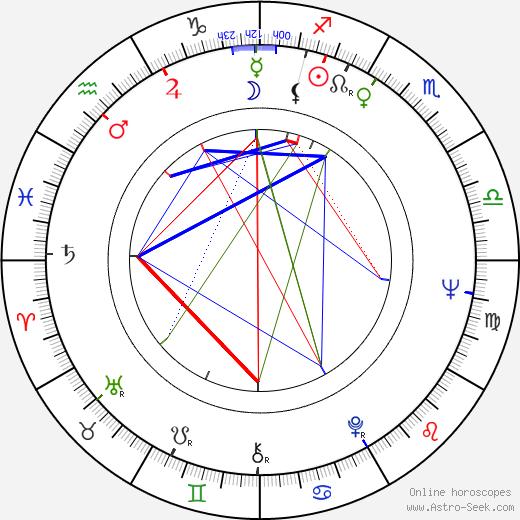 Donnelly Rhodes tema natale, oroscopo, Donnelly Rhodes oroscopi gratuiti, astrologia