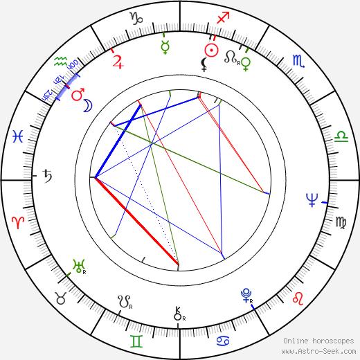 Джеймс (актёр) Макартур James MacArthur день рождения гороскоп, James MacArthur Натальная карта онлайн
