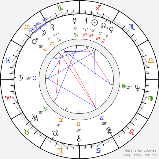 John Kennedy Toole birth chart, biography, wikipedia 2018, 2019