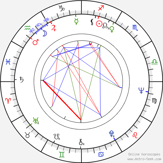 John Kennedy Toole astro natal birth chart, John Kennedy Toole horoscope, astrology