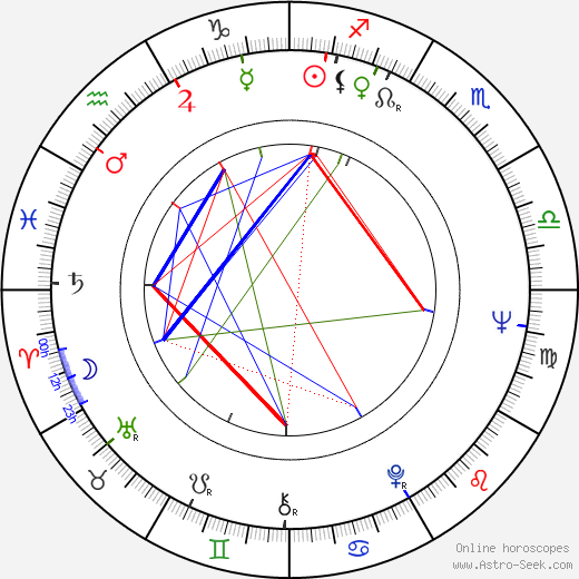 Jutta Lampe astro natal birth chart, Jutta Lampe horoscope, astrology