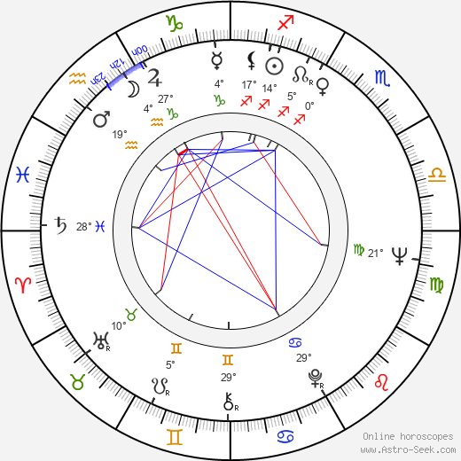 Kenneth Colley birth chart, biography, wikipedia 2020, 2021