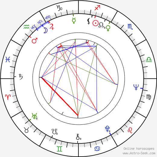 Kenneth Colley birth chart, Kenneth Colley astro natal horoscope, astrology