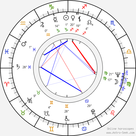 Maja Komorowska birth chart, biography, wikipedia 2019, 2020