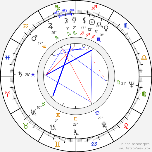 Maud Hansson birth chart, biography, wikipedia 2017, 2018