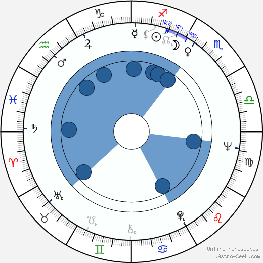 Terence A. Clegg wikipedia, horoscope, astrology, instagram
