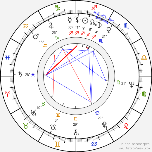 Terence A. Clegg birth chart, biography, wikipedia 2020, 2021