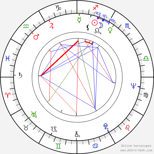 Terence A. Clegg birth chart, Terence A. Clegg astro natal horoscope, astrology