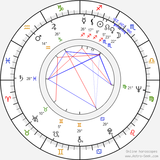 Tiit Varts birth chart, biography, wikipedia 2020, 2021