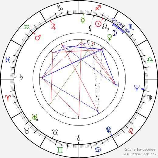 Tiit Varts birth chart, Tiit Varts astro natal horoscope, astrology
