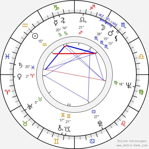 David Newman birth chart, biography, wikipedia 2020, 2021