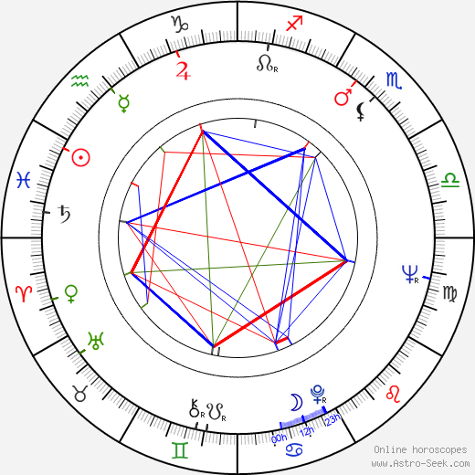 Gary Lockwood tema natale, oroscopo, Gary Lockwood oroscopi gratuiti, astrologia