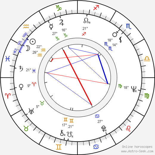 Greg Noll birth chart, biography, wikipedia 2018, 2019