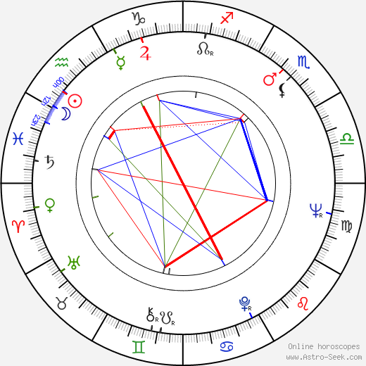 Greg Noll astro natal birth chart, Greg Noll horoscope, astrology