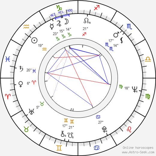 Manfred Krug birth chart, biography, wikipedia 2020, 2021
