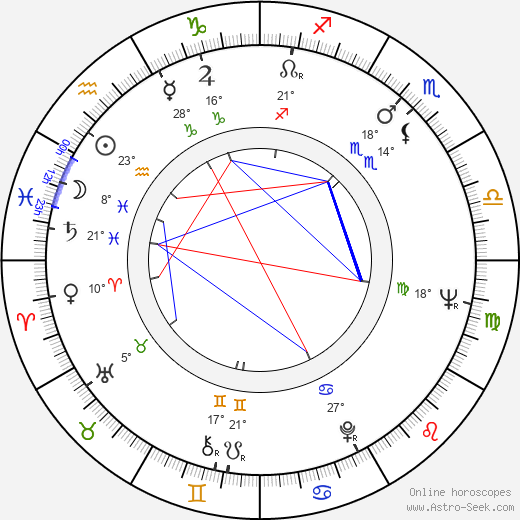 Tytti Paavolainen birth chart, biography, wikipedia 2016, 2017