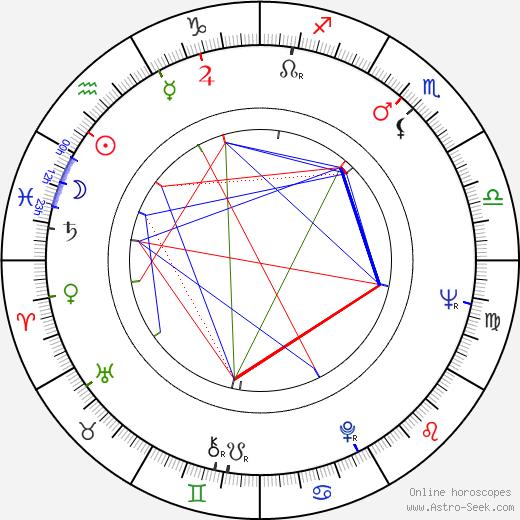 Tytti Paavolainen astro natal birth chart, Tytti Paavolainen horoscope, astrology