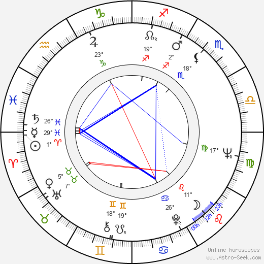 Angelo Badalamenti birth chart, biography, wikipedia 2017, 2018