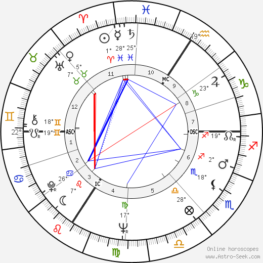 Armin Hary birth chart, biography, wikipedia 2020, 2021