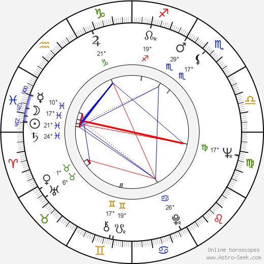 Boris Durov birth chart, biography, wikipedia 2018, 2019