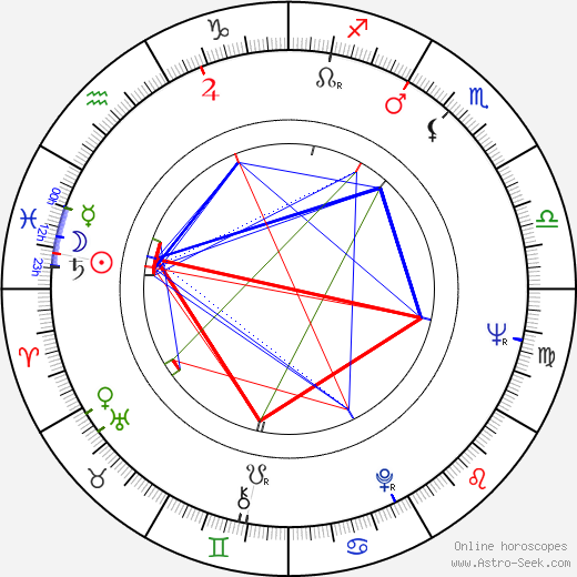 Boris Durov astro natal birth chart, Boris Durov horoscope, astrology
