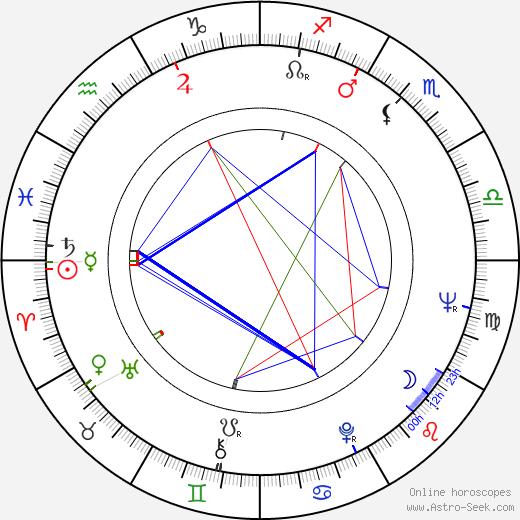 Emma Černá astro natal birth chart, Emma Černá horoscope, astrology