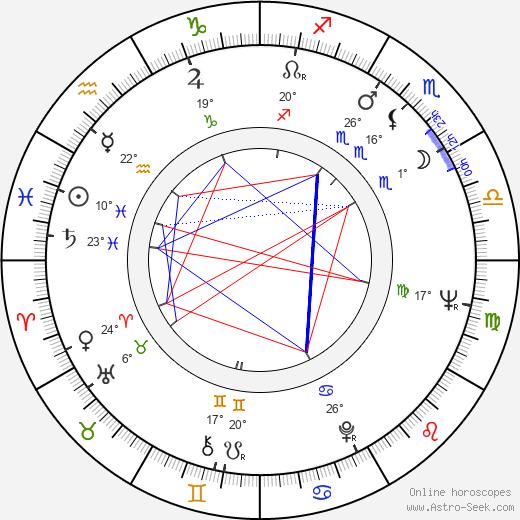 Garrett Morris birth chart, biography, wikipedia 2019, 2020