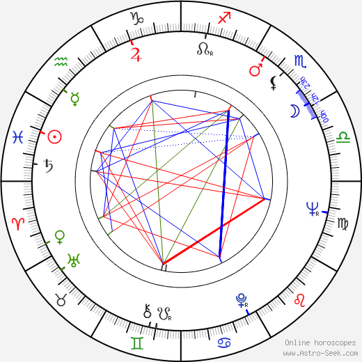 Garrett Morris astro natal birth chart, Garrett Morris horoscope, astrology