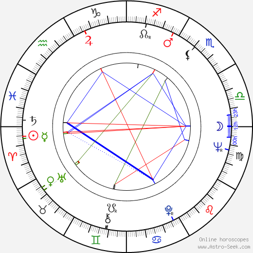Giorgio Trestini день рождения гороскоп, Giorgio Trestini Натальная карта онлайн