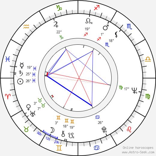 Lawrence P. Klamon birth chart, biography, wikipedia 2020, 2021