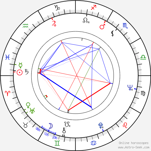 Lawrence P. Klamon birth chart, Lawrence P. Klamon astro natal horoscope, astrology