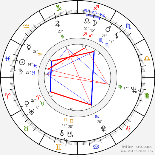 Salvatore Borghese birth chart, biography, wikipedia 2020, 2021