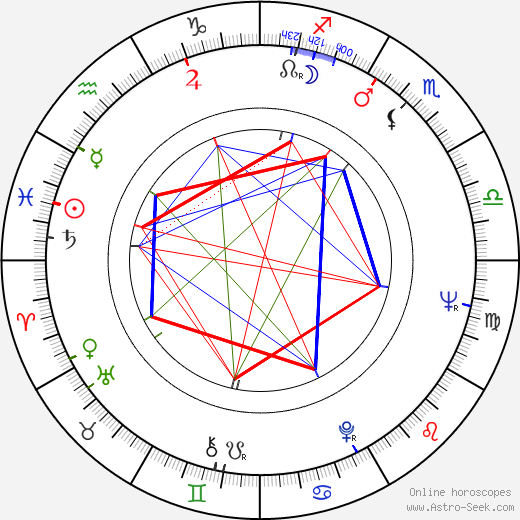 Salvatore Borghese birth chart, Salvatore Borghese astro natal horoscope, astrology