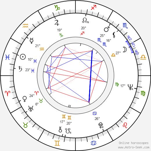 Stig Bergling birth chart, biography, wikipedia 2019, 2020