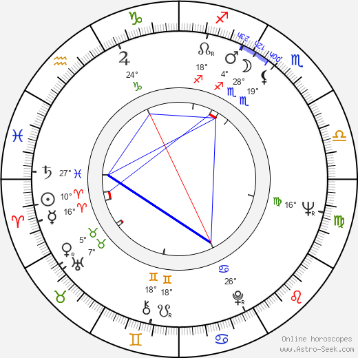 Yevgeni Lazarev birth chart, biography, wikipedia 2020, 2021