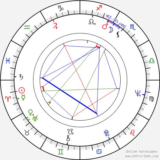 Yevgeni Lazarev birth chart, Yevgeni Lazarev astro natal horoscope, astrology